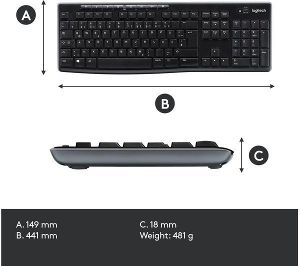 Blender Full Keyboard Shortcuts by