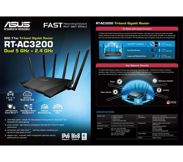Asus rt ac3200 wifi cable fibre router ac 3200 tri band deals asus rt ac3200 wifi cable fibre router ac 3200 tri band keyboard keysfo Images