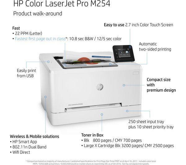 HP Colour LaserJet Pro M254dw Wireless Laser Printer