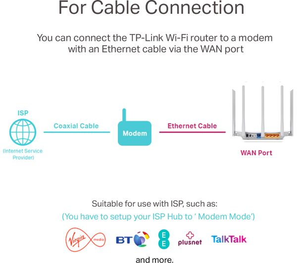Buy TP LINK Archer C60 WiFi Cable