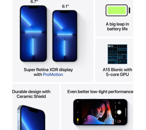 Apple iPhone 13 Pro Max - 1 TB, Sierra Blue 3