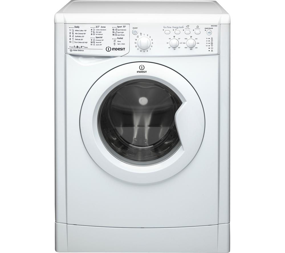 Clothes dryer reviews uk