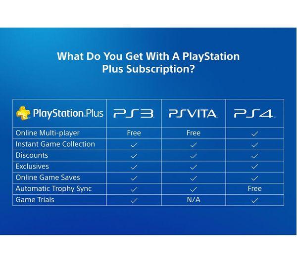 sony playstation. sony playstation 4 slim with games, twin docking station \u0026 subscription bundle sony playstation 3