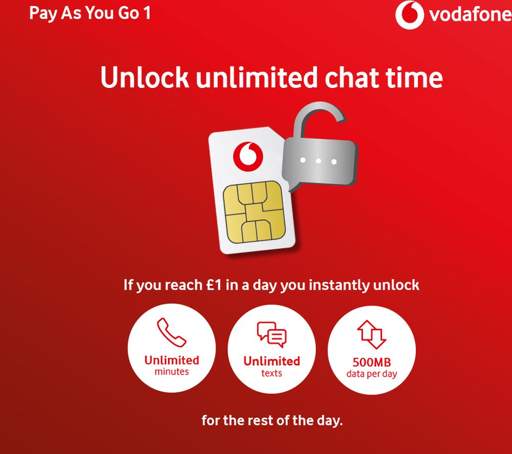 Vodafone Payg Top Up >> Buy Vodafone Pay As You Go Sim Card Free Delivery Currys